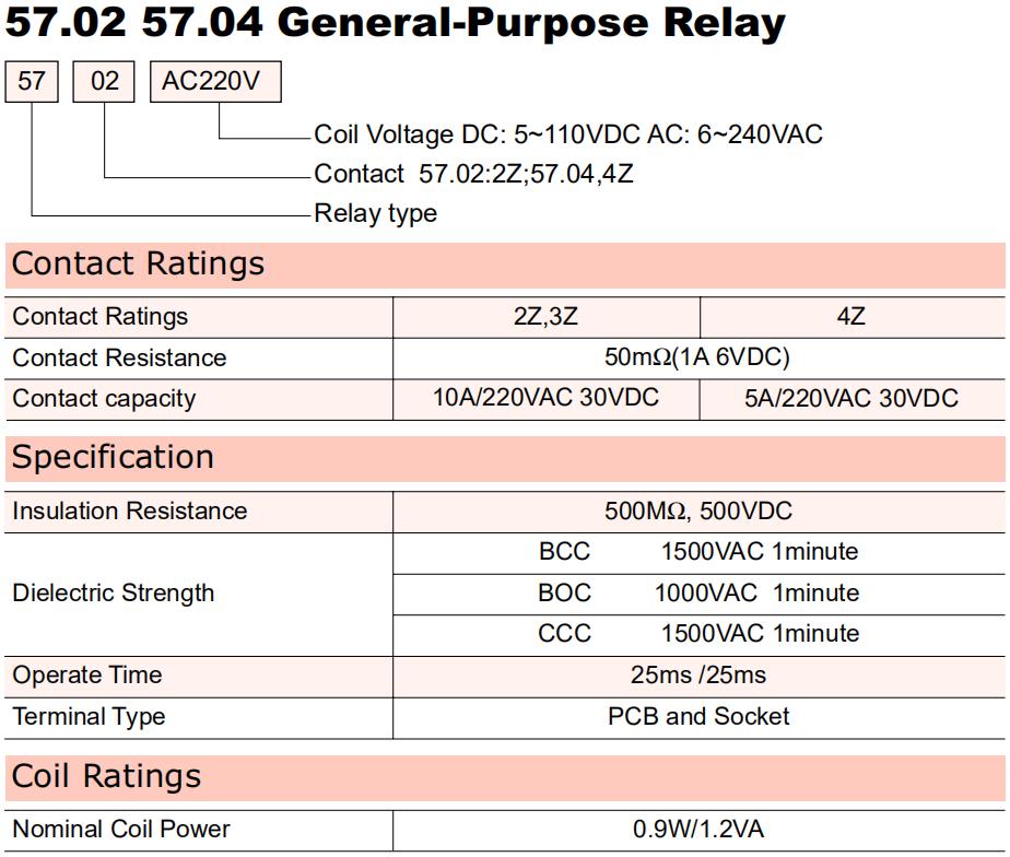 General Purpose Relay-57.02