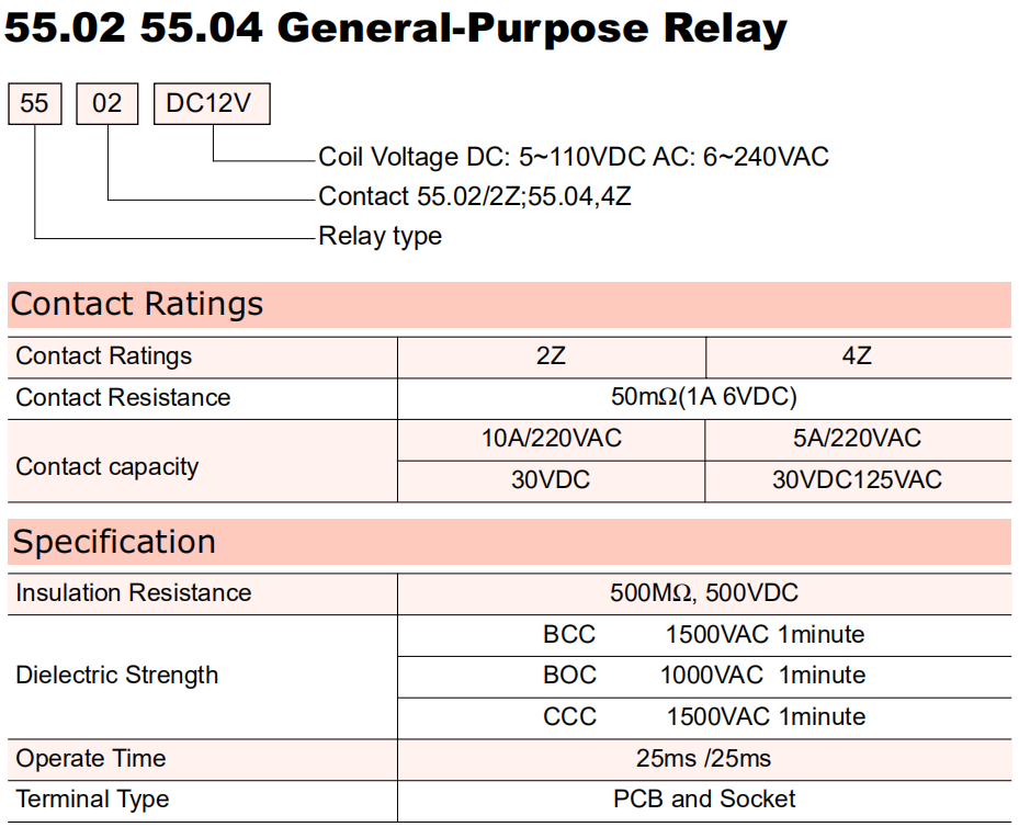 General Purpose Relay-55.02
